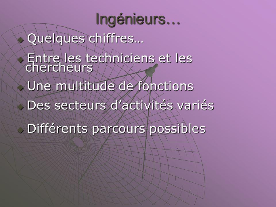 Ingénieurs… Quelques chiffres… Quelques chiffres… Entre les techniciens et les Entre les techniciens et les chercheurs chercheurs Une multitude de fon