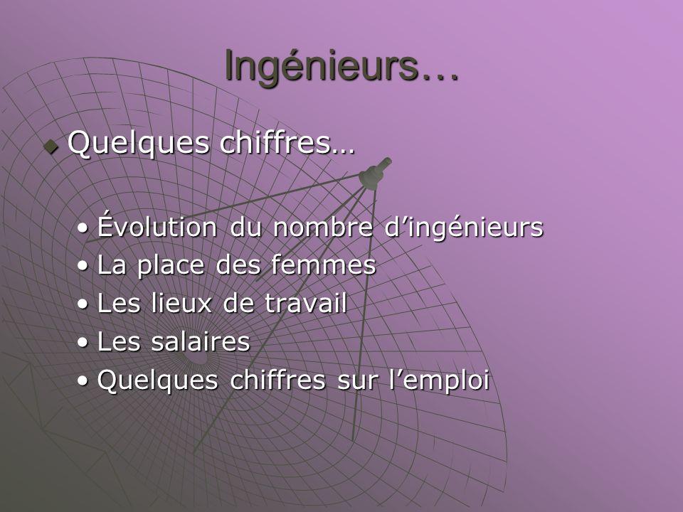 1986 1996 2006 Ingénieur : un métier en expansion nombre de Diplômes délivrés CNISF