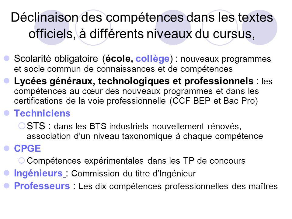 A propos des compétences Quel consensus ? La compétence repose sur la mobilisation, lintégration, la mise en réseau dune diversité de ressources inter