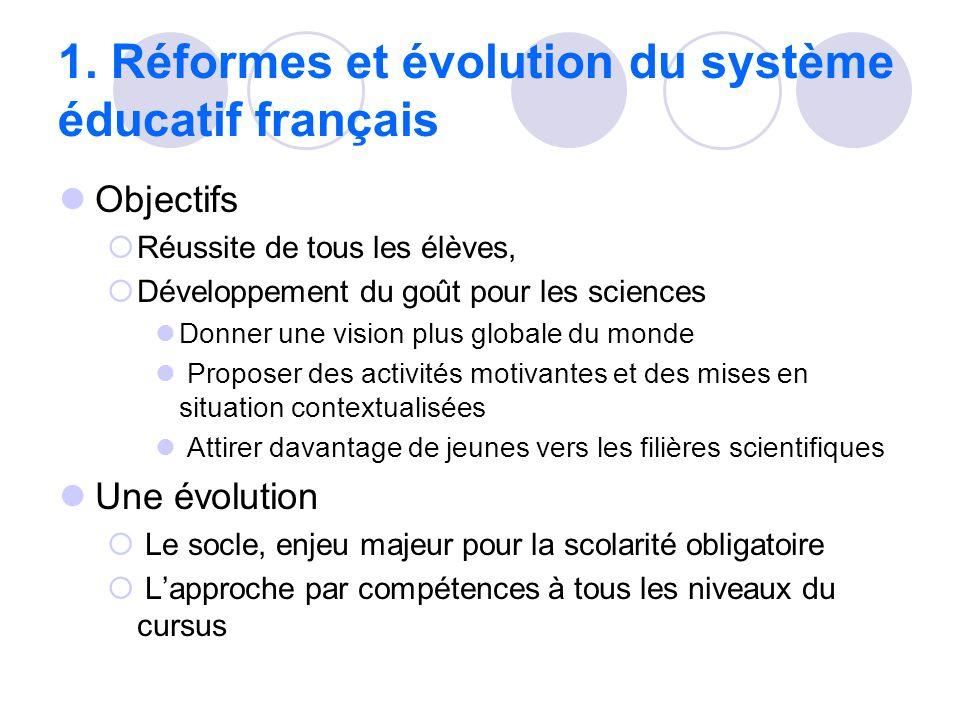 Plan 1. Réformes et évolution du système éducatif français 2. De linterdisciplinarité…. 3. Construire des compétences en sciences expérimentales 4. Ev