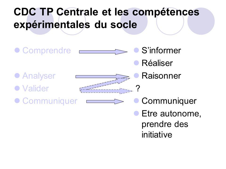 Le socle et les compétences expérimentales Sinformer Réaliser Raisonner Communiquer Etre autonome, prendre des initiatives