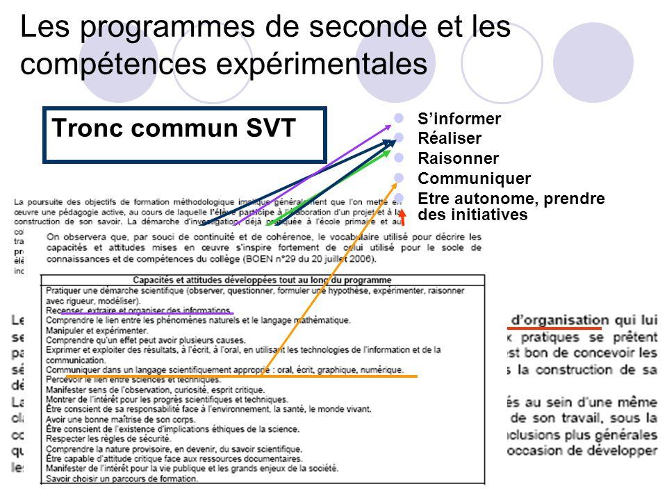 CDC TP Centrale et les compétences expérimentales du socle Comprendre Analyser Valider Communiquer Sinformer Réaliser Raisonner ? Communiquer Etre aut