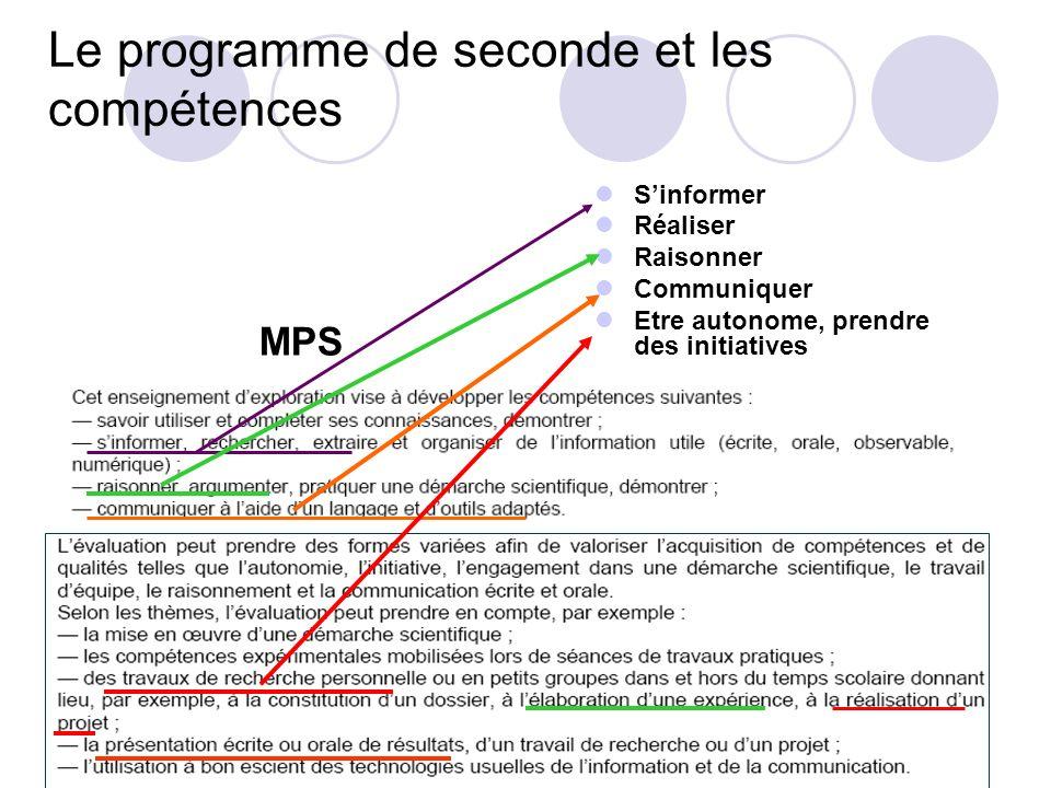 Les programmes de seconde et les compétences expérimentales Sinformer Réaliser Raisonner Communiquer Etre autonome, prendre des initiatives Tronc comm