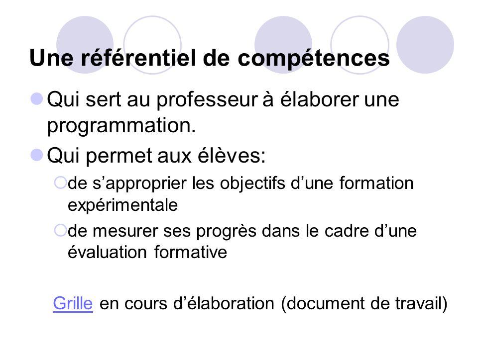 Activités expérimentales et compétences Lapproche par compétences constitue une démarche particulièrement bien adaptée aux activités expérimentales. U