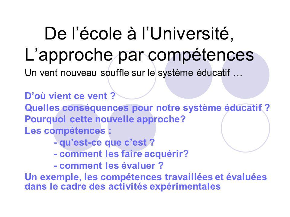 De lécole à lUniversité, de bac-15 à bac + 8 Un vent nouveau souffle sur le système éducatif … Lapproche par compétences