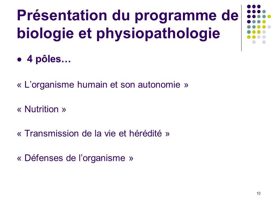 10 Présentation du programme de biologie et physiopathologie 4 pôles… « Lorganisme humain et son autonomie » « Nutrition » « Transmission de la vie et