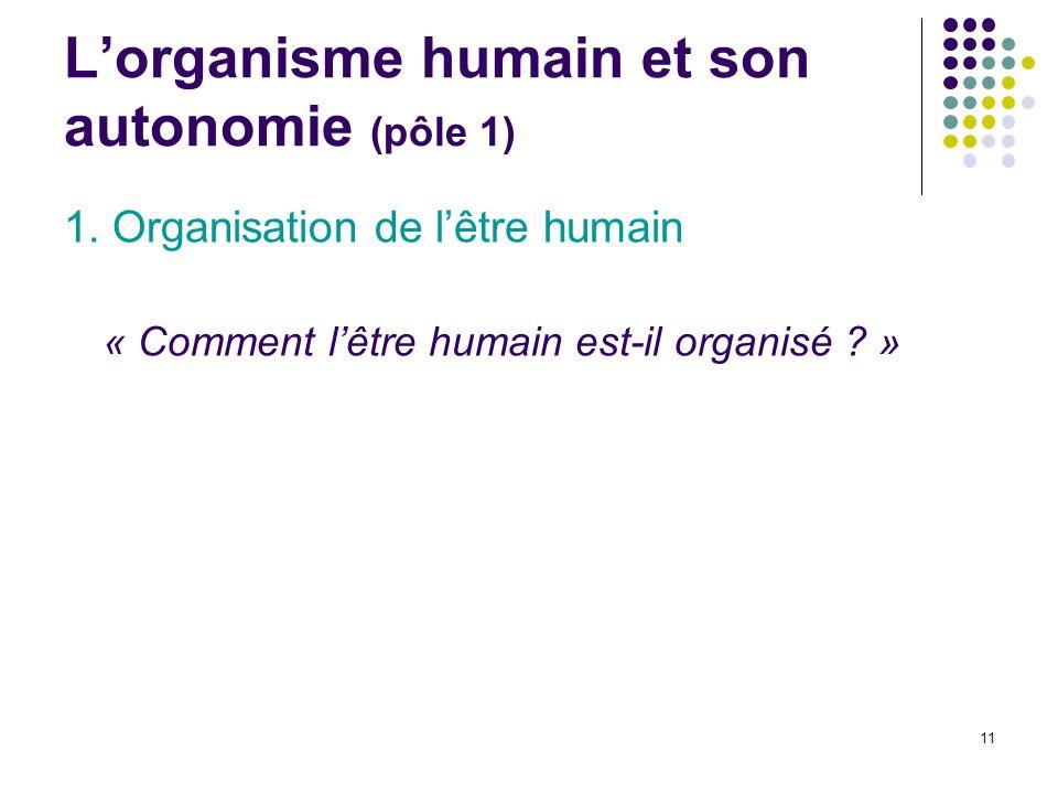 11 Lorganisme humain et son autonomie (pôle 1) 1. Organisation de lêtre humain « Comment lêtre humain est-il organisé ? »