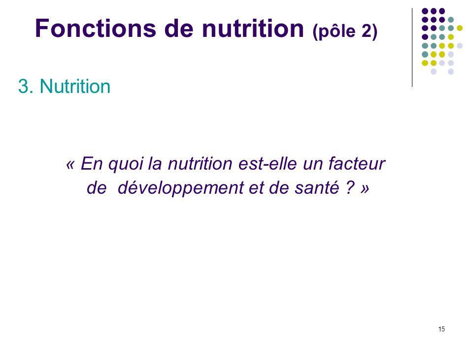 15 Fonctions de nutrition (pôle 2) 3. Nutrition « En quoi la nutrition est-elle un facteur de développement et de santé ? »