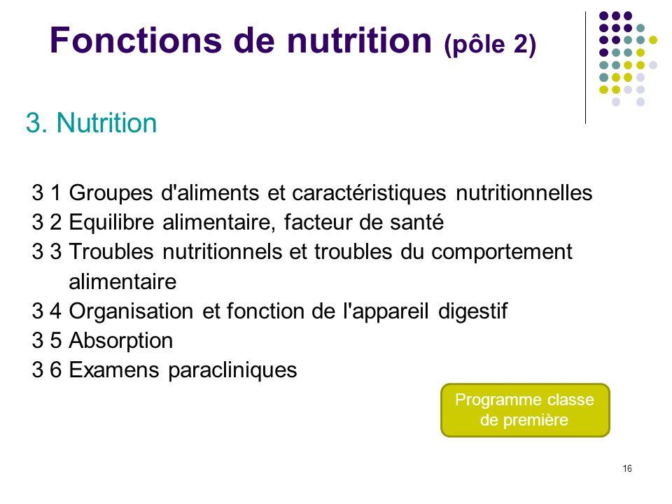 16 Fonctions de nutrition (pôle 2) 3. Nutrition 3 1 Groupes d'aliments et caractéristiques nutritionnelles 3 2 Equilibre alimentaire, facteur de santé