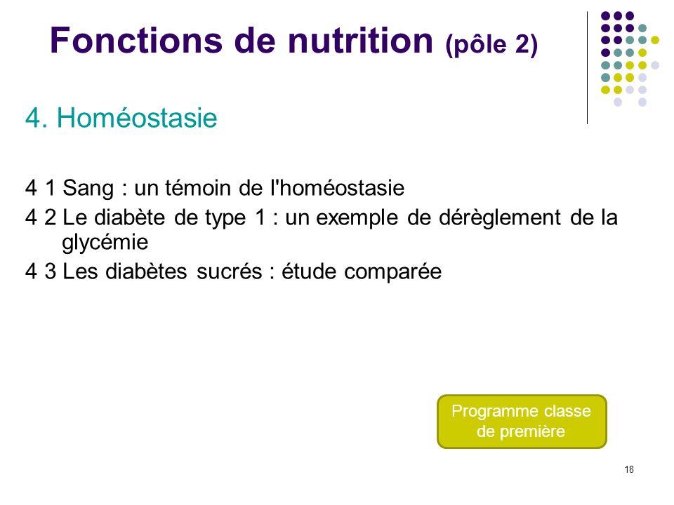 18 Fonctions de nutrition (pôle 2) 4. Homéostasie 4 1 Sang : un témoin de l'homéostasie 4 2 Le diabète de type 1 : un exemple de dérèglement de la gly