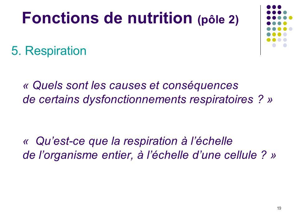 19 Fonctions de nutrition (pôle 2) 5. Respiration « Quels sont les causes et conséquences de certains dysfonctionnements respiratoires ? » « Quest-ce