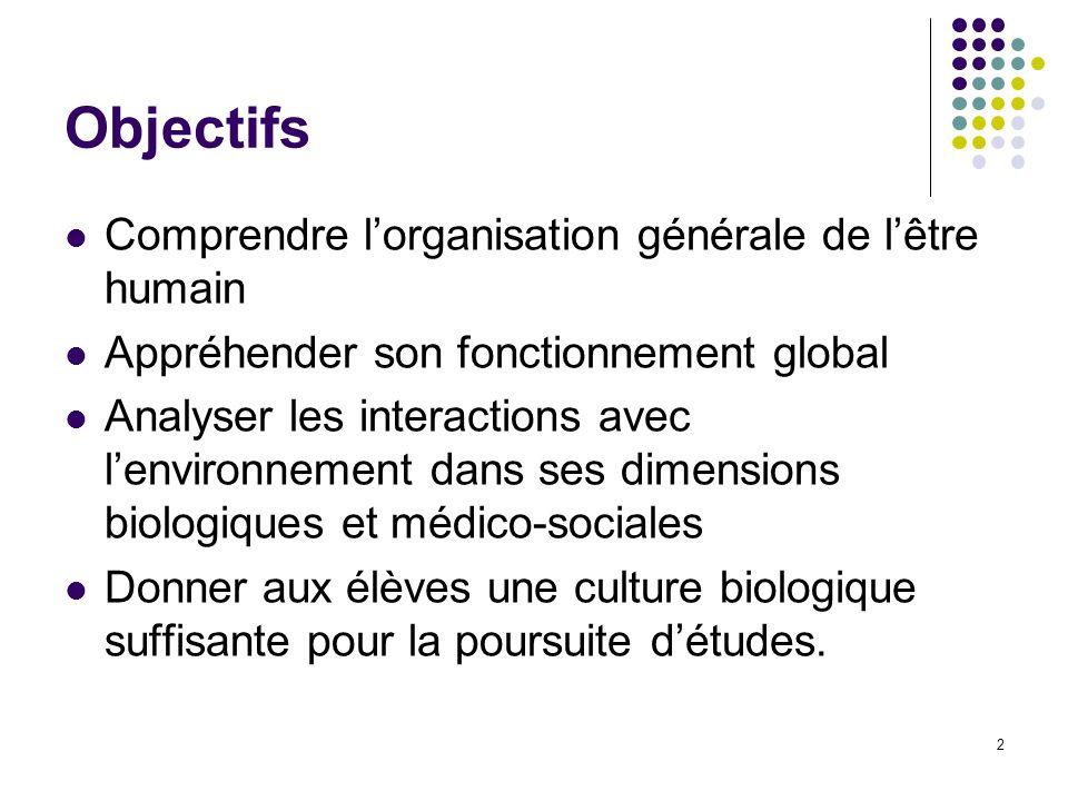 2 Objectifs Comprendre lorganisation générale de lêtre humain Appréhender son fonctionnement global Analyser les interactions avec lenvironnement dans