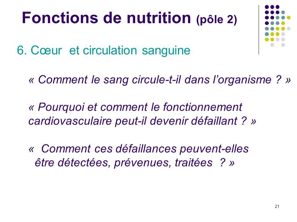 21 Fonctions de nutrition (pôle 2) 6. Cœur et circulation sanguine « Comment le sang circule-t-il dans lorganisme ? » « Pourquoi et comment le fonctio