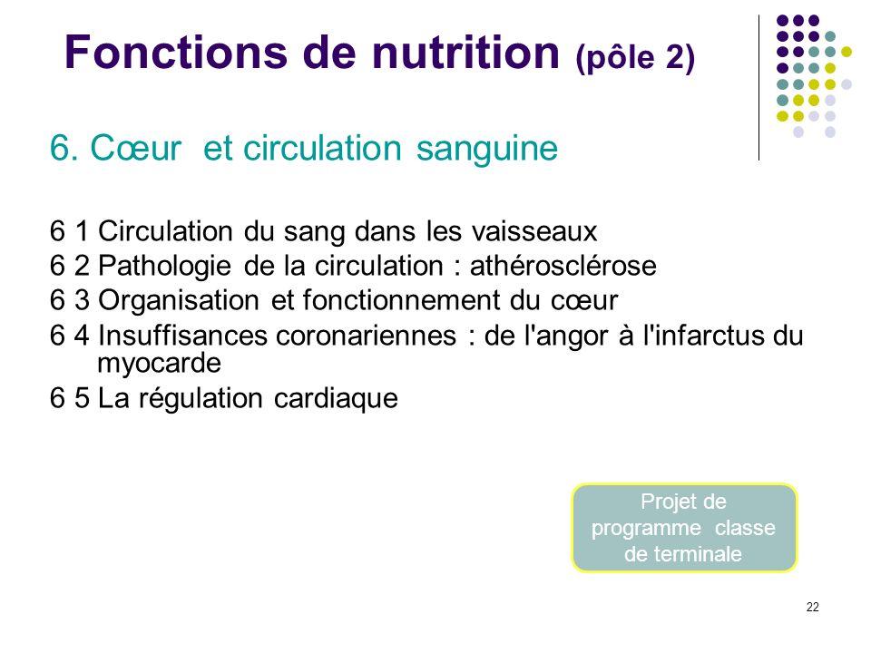 22 Fonctions de nutrition (pôle 2) 6. Cœur et circulation sanguine 6 1 Circulation du sang dans les vaisseaux 6 2 Pathologie de la circulation : athér