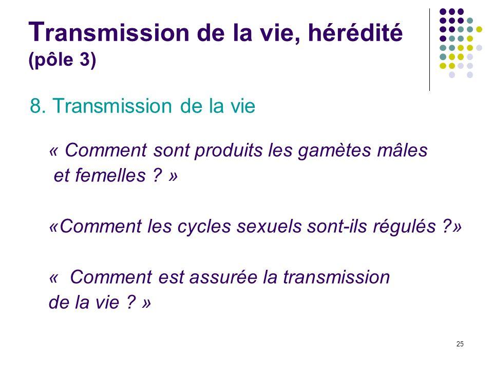 25 T ransmission de la vie, hérédité (pôle 3) 8. Transmission de la vie « Comment sont produits les gamètes mâles et femelles ? » «Comment les cycles