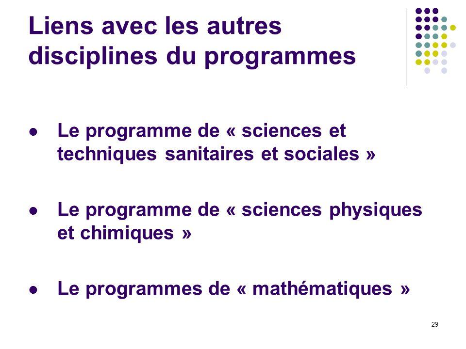 29 Liens avec les autres disciplines du programmes Le programme de « sciences et techniques sanitaires et sociales » Le programme de « sciences physiq