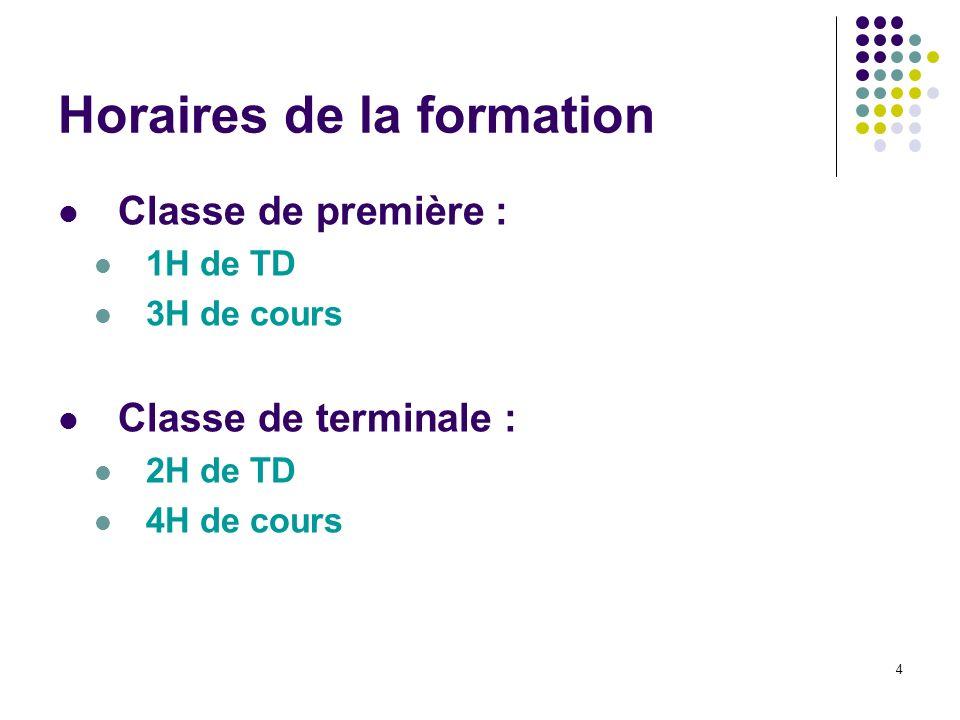 4 Horaires de la formation Classe de première : 1H de TD 3H de cours Classe de terminale : 2H de TD 4H de cours