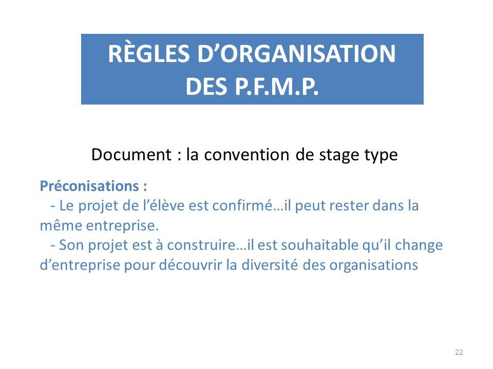 RÈGLES DORGANISATION DES P.F.M.P. 22 Document : la convention de stage type Préconisations : - Le projet de lélève est confirmé…il peut rester dans la