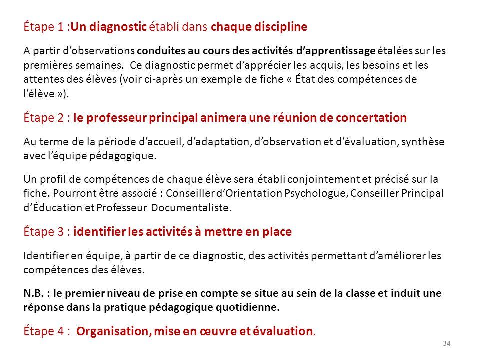 Étape 1 :Un diagnostic établi dans chaque discipline A partir dobservations conduites au cours des activités dapprentissage étalées sur les premières