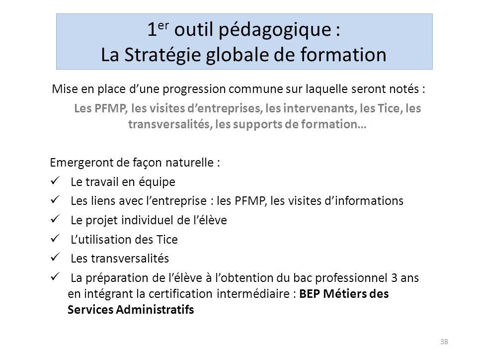 1 er outil pédagogique : La Stratégie globale de formation Mise en place dune progression commune sur laquelle seront notés : Les PFMP, les visites de
