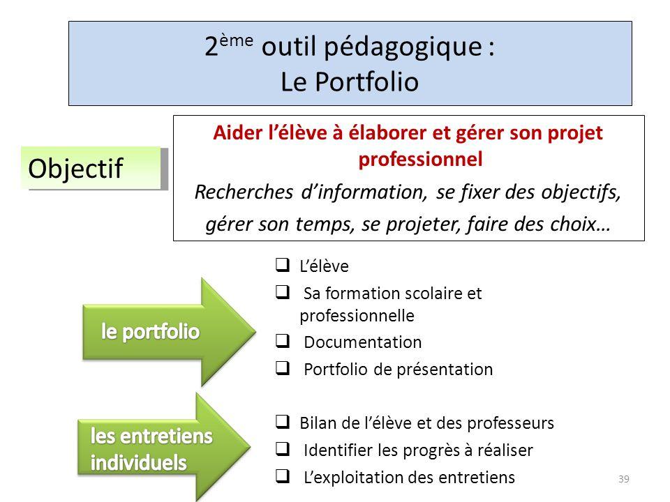 2 ème outil pédagogique : Le Portfolio Aider lélève à élaborer et gérer son projet professionnel Recherches dinformation, se fixer des objectifs, gére