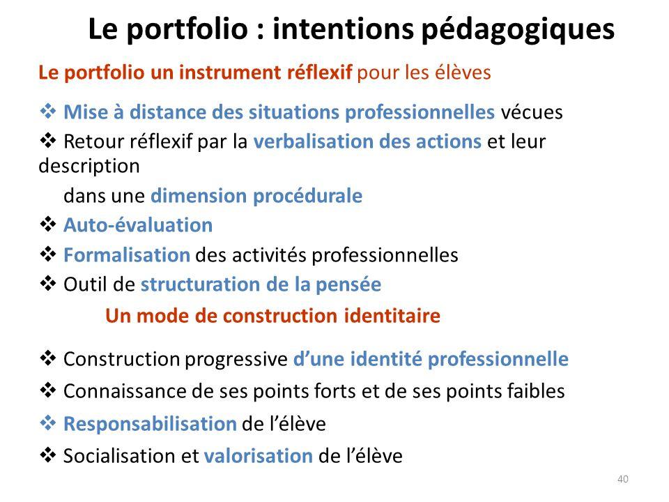 Le portfolio : intentions pédagogiques Le portfolio un instrument réflexif pour les élèves Mise à distance des situations professionnelles vécues Reto