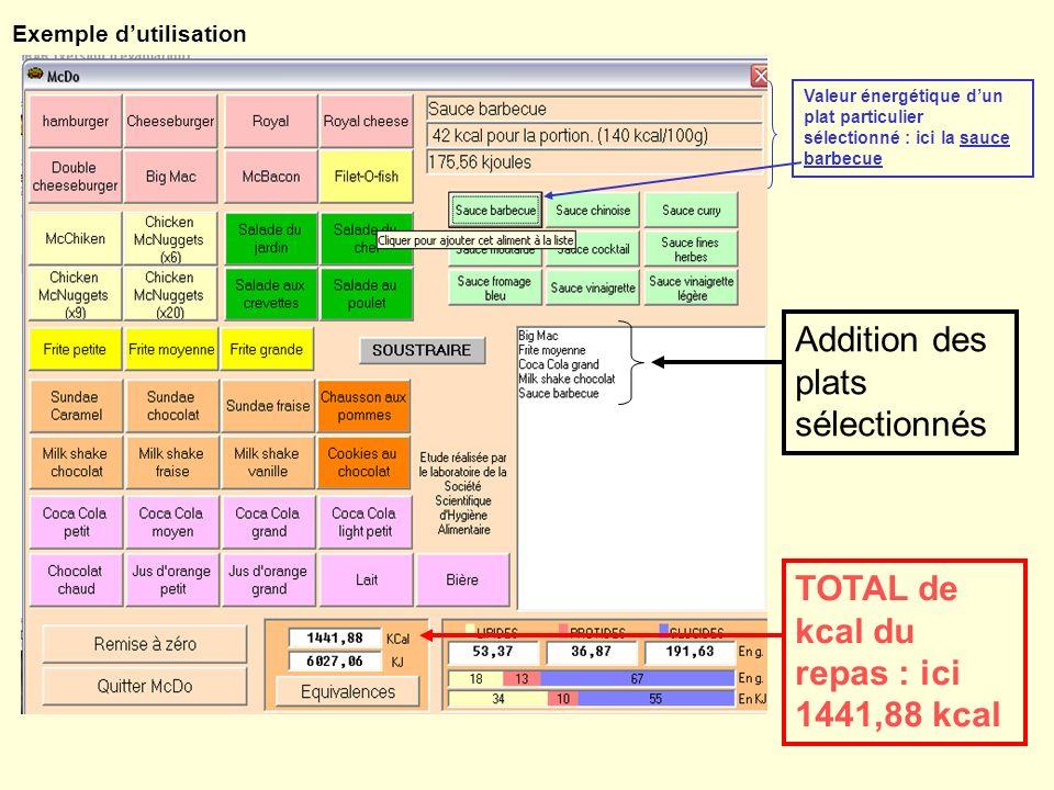 Exemple dutilisation Addition des plats sélectionnés TOTAL de kcal du repas : ici 1441,88 kcal Valeur énergétique dun plat particulier sélectionné : i