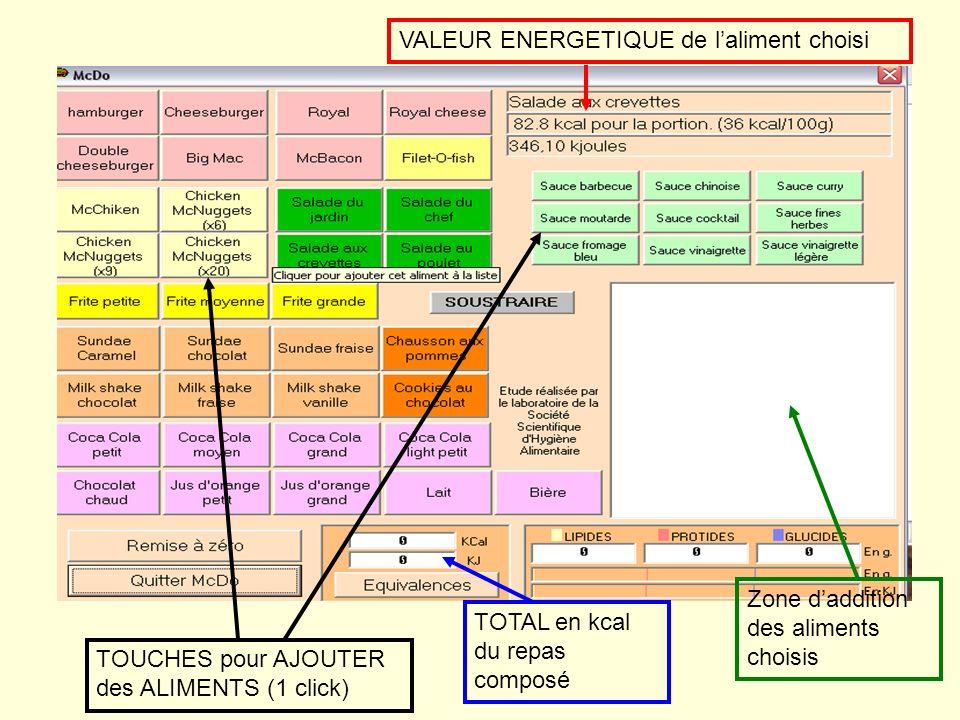 TOUCHES pour AJOUTER des ALIMENTS (1 click) VALEUR ENERGETIQUE de laliment choisi Zone daddition des aliments choisis TOTAL en kcal du repas composé