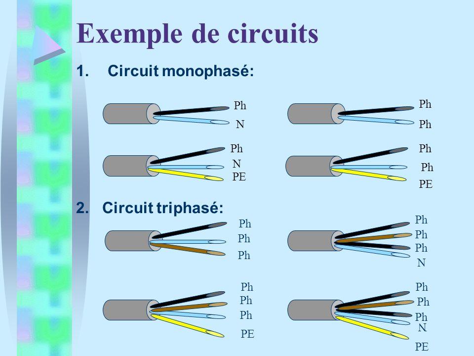 Exemple de circuits 1.Circuit monophasé: 2. Circuit triphasé: Ph N PE Ph N PE Ph N PE Ph N PE