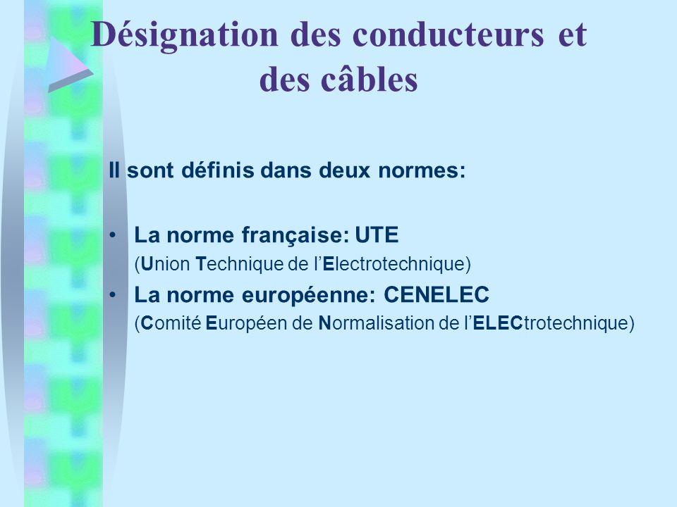 Désignation des conducteurs et des câbles Il sont définis dans deux normes: La norme française: UTE (Union Technique de lElectrotechnique) La norme européenne: CENELEC (Comité Européen de Normalisation de lELECtrotechnique)