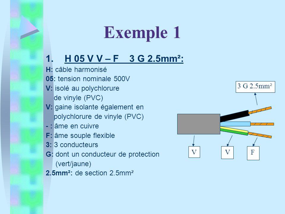Exemple 1 1.H 05 V V – F 3 G 2.5mm²: H: câble harmonisé 05: tension nominale 500V V: isolé au polychlorure de vinyle (PVC) V: gaine isolante également en polychlorure de vinyle (PVC) - : âme en cuivre F: âme souple flexible 3: 3 conducteurs G: dont un conducteur de protection (vert/jaune) 2.5mm²: de section 2.5mm² VV F 3 G 2.5mm²
