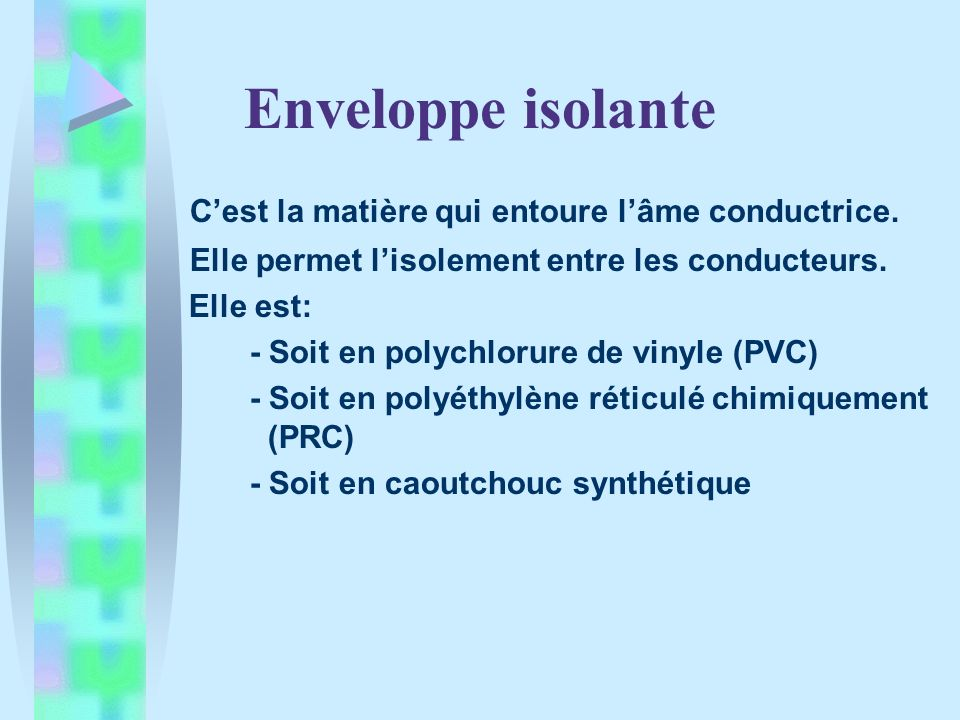 Enveloppe isolante Cest la matière qui entoure lâme conductrice.