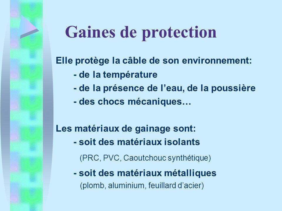 Gaines de protection Elle protège la câble de son environnement: - de la température - de la présence de leau, de la poussière - des chocs mécaniques… Les matériaux de gainage sont: - soit des matériaux isolants (PRC, PVC, Caoutchouc synthétique) - soit des matériaux métalliques (plomb, aluminium, feuillard dacier)