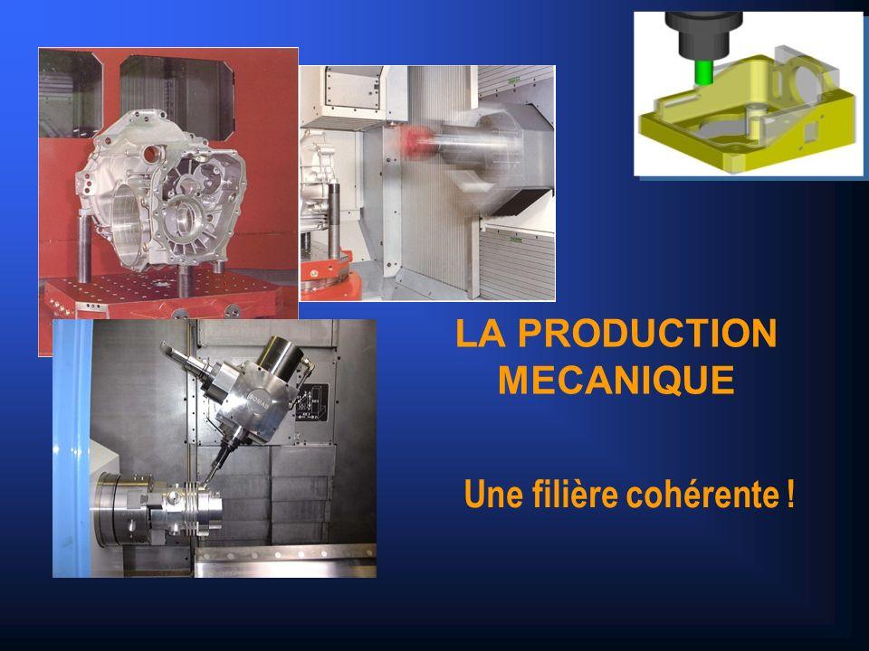 LA PRODUCTION MECANIQUE Une filière cohérente !