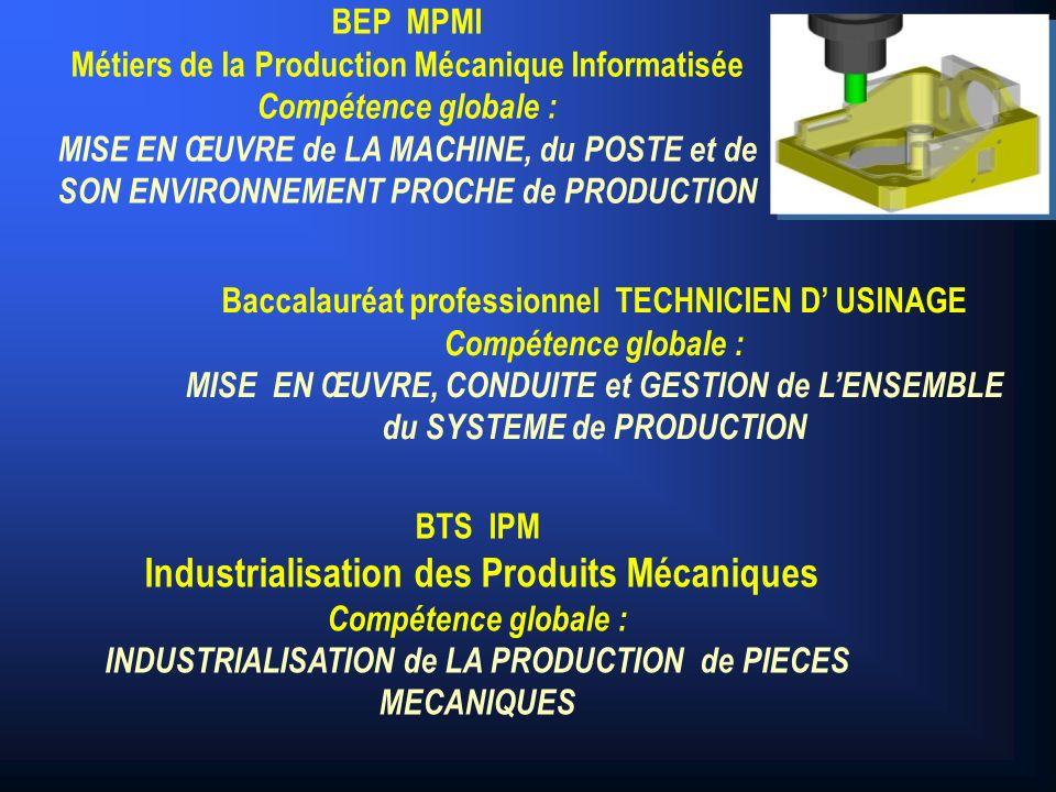 BEP MPMI Métiers de la Production Mécanique Informatisée Compétence globale : MISE EN ŒUVRE de LA MACHINE, du POSTE et de SON ENVIRONNEMENT PROCHE de