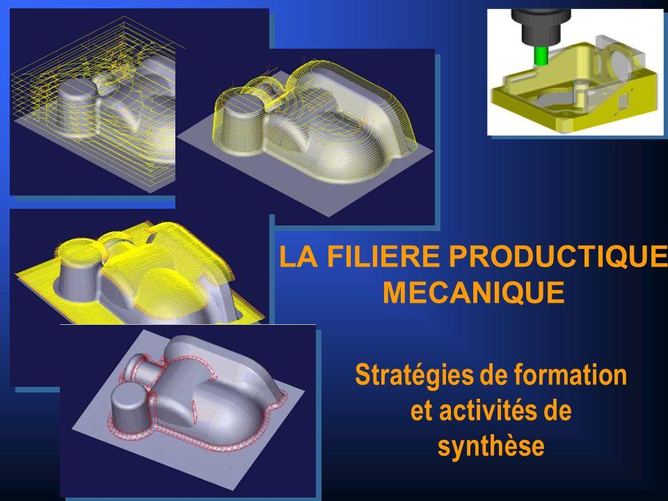LA FILIERE PRODUCTIQUE MECANIQUE Stratégies de formation et activités de synthèse