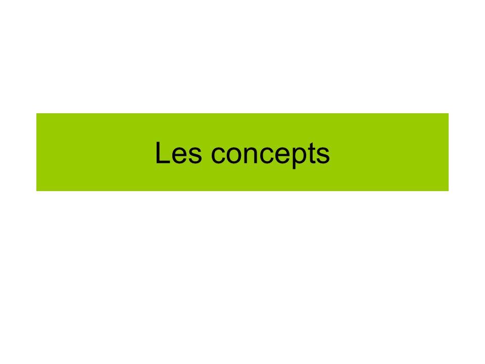 Les concepts