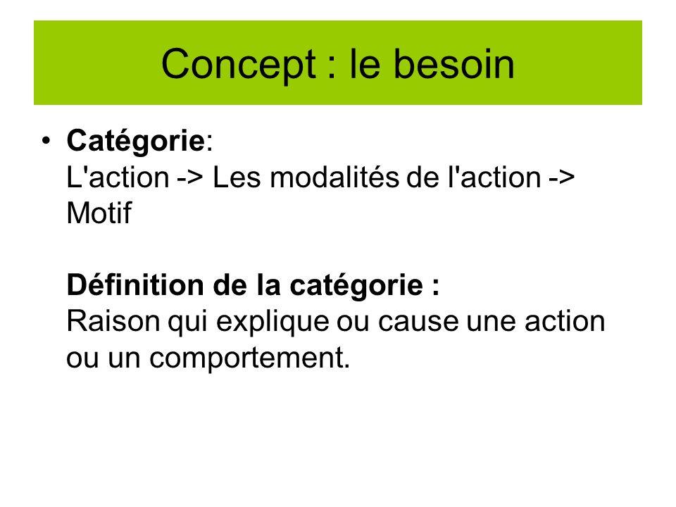 Concept : le besoin Catégorie: L'action -> Les modalités de l'action -> Motif Définition de la catégorie : Raison qui explique ou cause une action ou