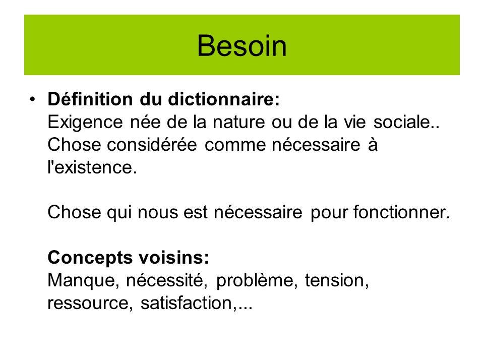 Besoin Définition du dictionnaire: Exigence née de la nature ou de la vie sociale.. Chose considérée comme nécessaire à l'existence. Chose qui nous es