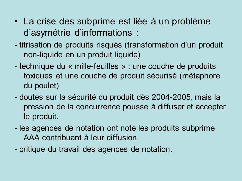 La crise des subprime est liée à un problème dasymétrie dinformations : - titrisation de produits risqués (transformation dun produit non-liquide en u