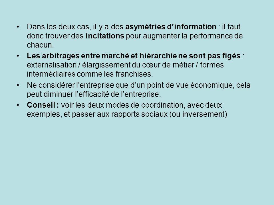 Dans les deux cas, il y a des asymétries dinformation : il faut donc trouver des incitations pour augmenter la performance de chacun.