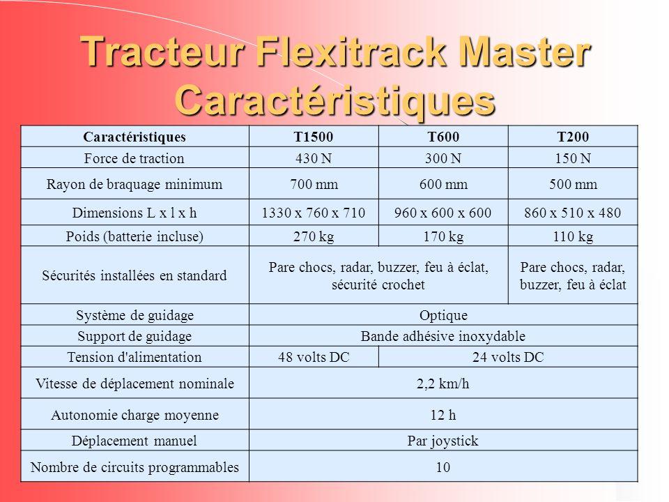 Tracteur Flexitrack Master Caractéristiques CaractéristiquesT1500T600T200 Force de traction430 N300 N150 N Rayon de braquage minimum700 mm600 mm500 mm