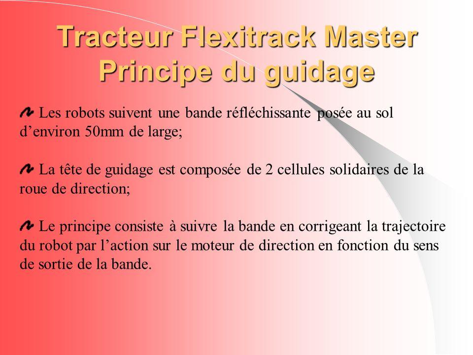 Tracteur Flexitrack Master Principe du guidage Les robots suivent une bande réfléchissante posée au sol denviron 50mm de large; La tête de guidage est