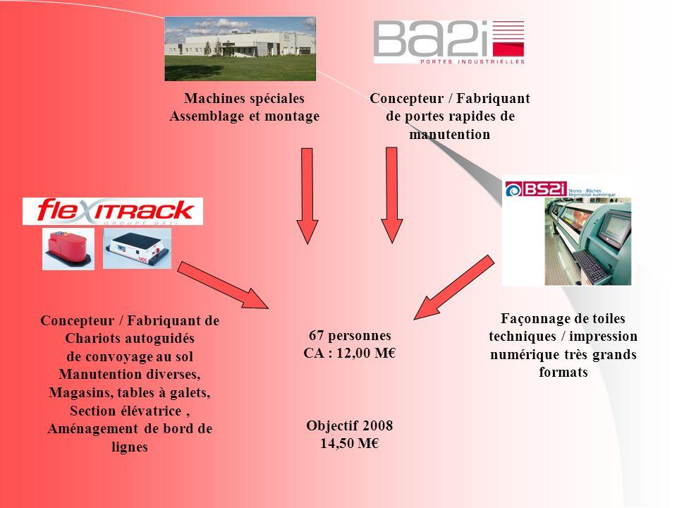 Concepteur / Fabriquant de portes rapides de manutention Façonnage de toiles techniques / impression numérique très grands formats Concepteur / Fabriq