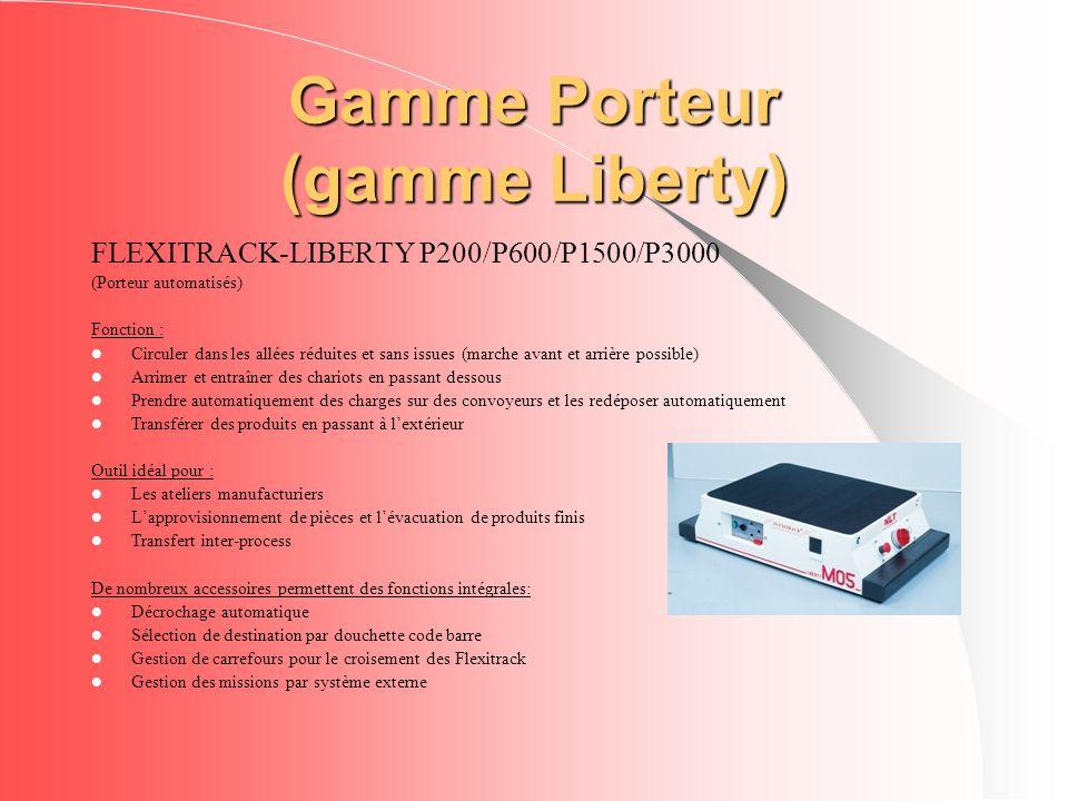 Gamme Porteur (gamme Liberty) FLEXITRACK-LIBERTY P200/P600/P1500/P3000 (Porteur automatisés) Fonction : Circuler dans les allées réduites et sans issu