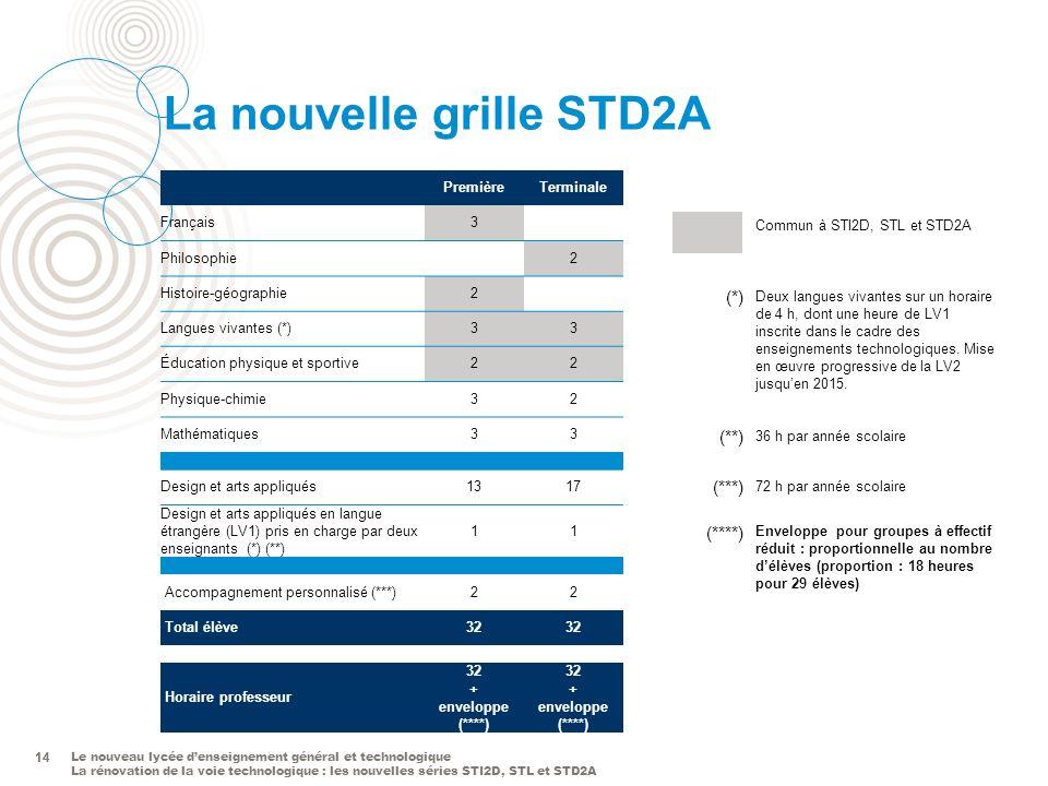 Le nouveau lycée denseignement général et technologique La rénovation de la voie technologique : les nouvelles séries STI2D, STL et STD2A 14 La nouvel