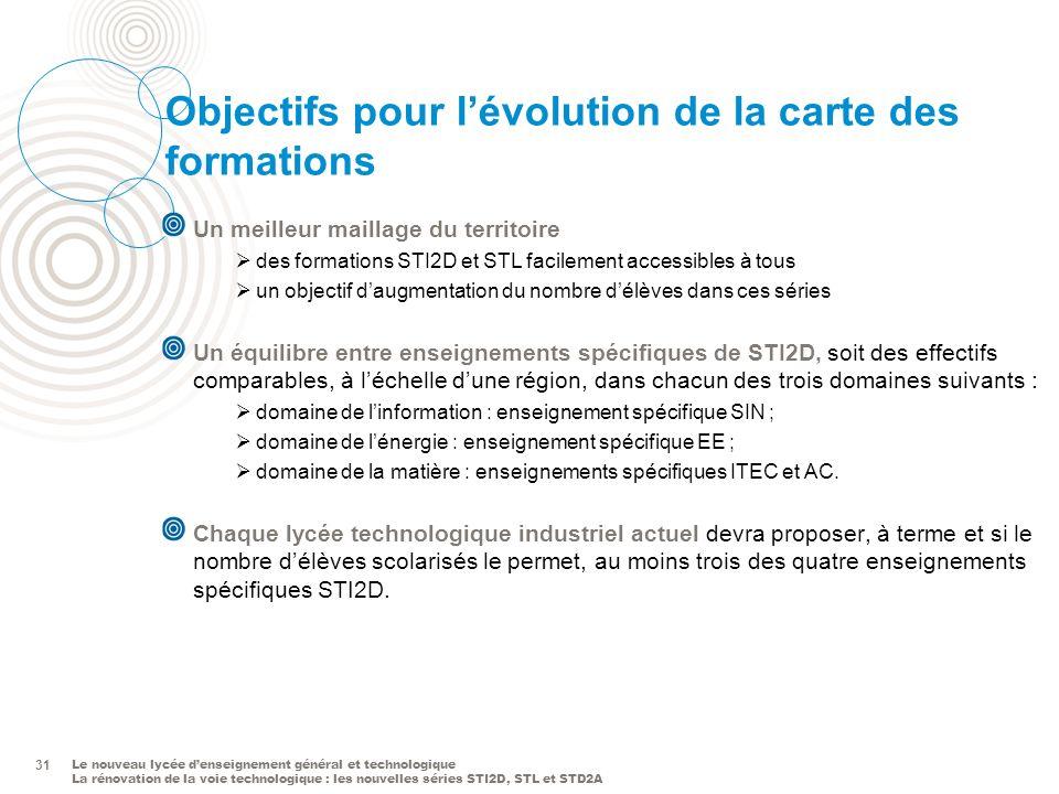 Le nouveau lycée denseignement général et technologique La rénovation de la voie technologique : les nouvelles séries STI2D, STL et STD2A 31 Objectifs