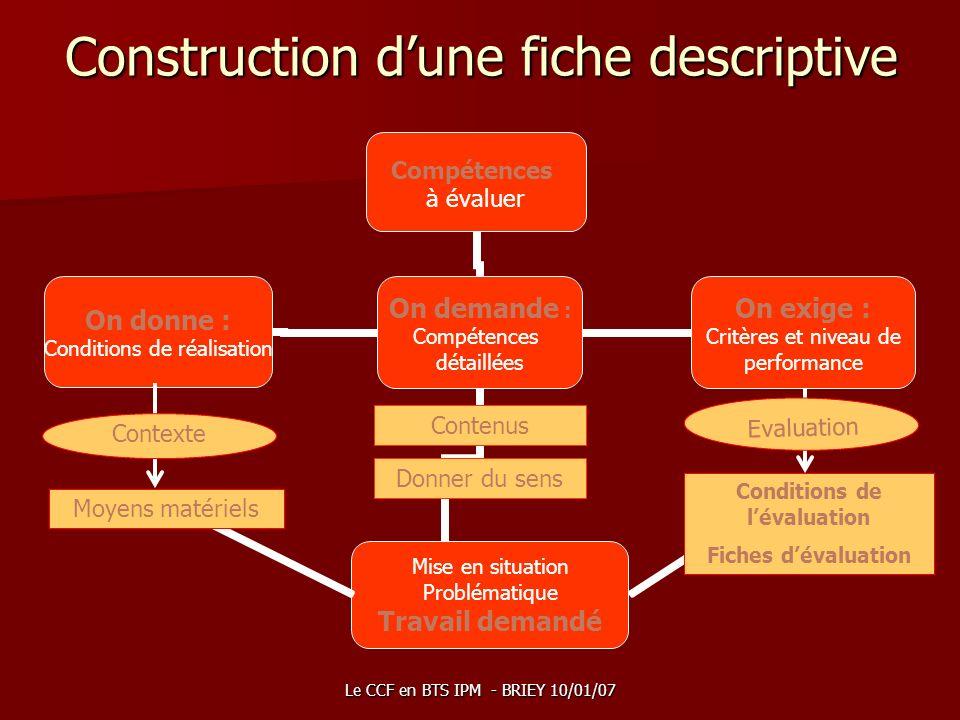 Le CCF en BTS IPM - BRIEY 10/01/07 Construction dune fiche descriptive Contexte Moyens matériels Contenus Evaluation Donner du sens Conditions de léva