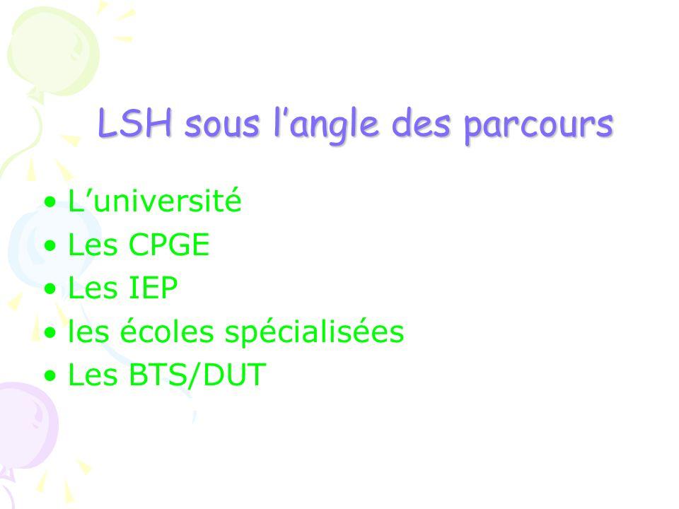 LSH sous langle des parcours Luniversité Les CPGE Les IEP les écoles spécialisées Les BTS/DUT