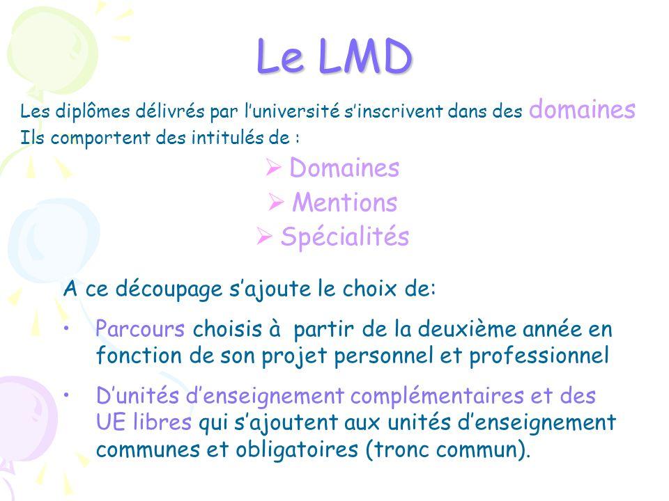 Les diplômes délivrés par luniversité sinscrivent dans des domaines Ils comportent des intitulés de : Domaines Mentions Spécialités Le LMD A ce découp